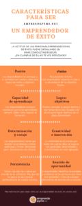 15 características únicas de emprendedores exitosos