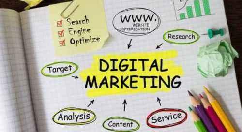 Agencia de marketing digital Plan de negocios Análisis FODA