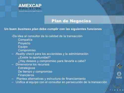 Hedge Fund Business Plan Muestra de proyección financiera