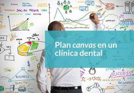 Iniciar una plantilla de plan de negocios de muestra de clínica de salud