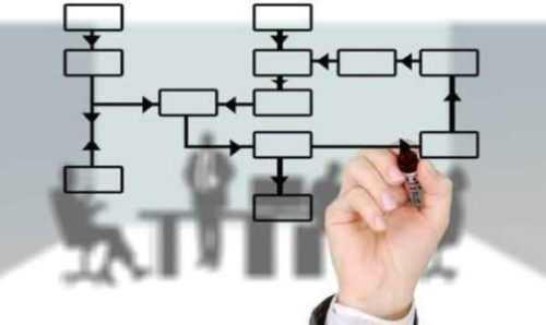 Inicio de una agencia de personal temporal: plantilla de plan de negocios de muestra