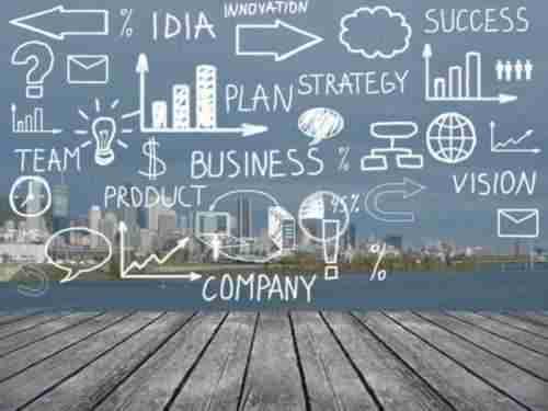 Inicio de una empresa de alquiler de equipos de oficina: plantilla de plan de negocios de muestra
