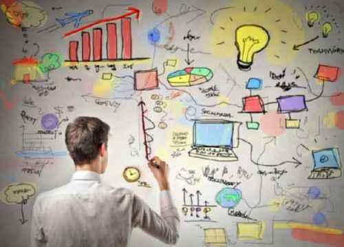 Las 50 mejores fuentes para generar ideas de negocios