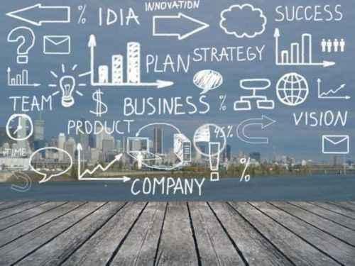 Plan de negocios de marketing digital Muestra de proyección financiera