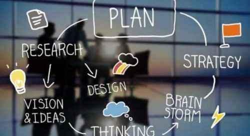 Redacción de una estrategia comercial de plan de marketing para un nuevo producto